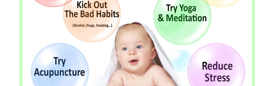 Increasing Fertility