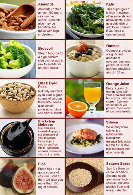 What Should You Eat When Your Pregnant 109