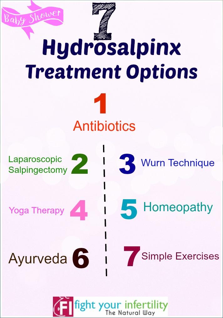 Hydrosalpinx 7 treatment options