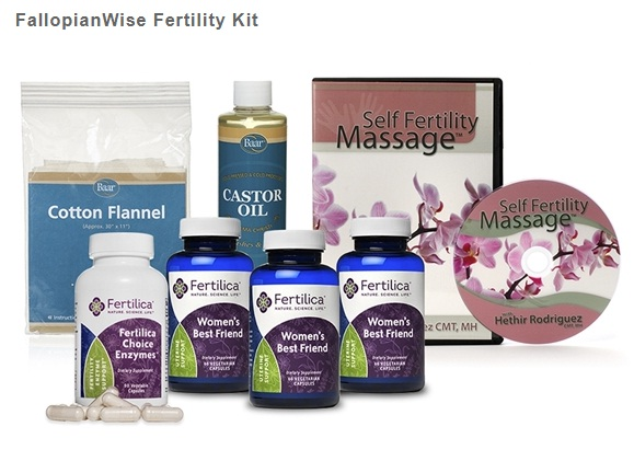 Fallopian wise fertility kit
