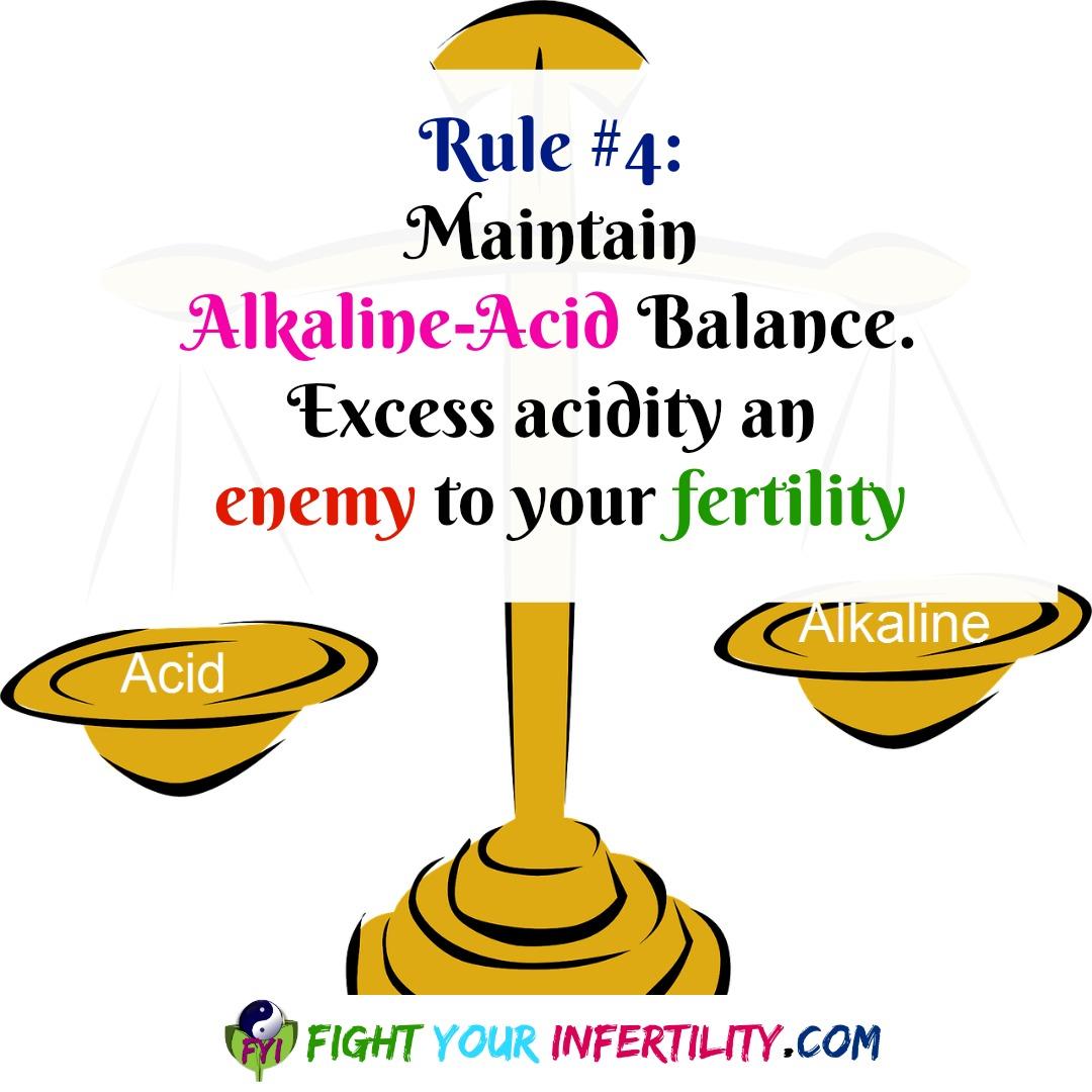 Alkaline Acid Balance